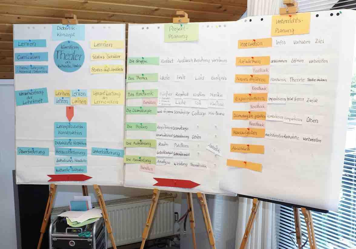 0000/00 FREI BUCHBAR > Kursbuch-Konzept und Selbstlernprozesse